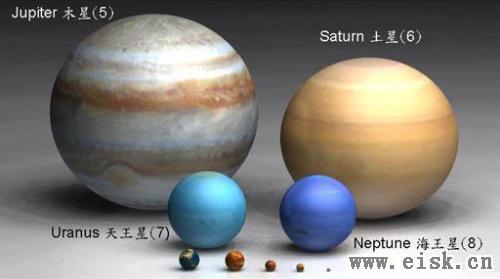 震撼!地球与目前已知最大恒星体积对比